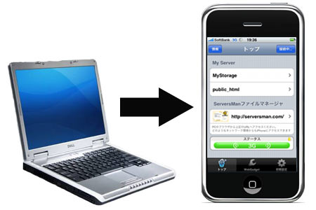 ssh into iphone how to ssh into your iphone 爱程序网 13049