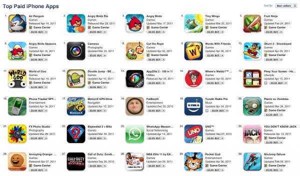 ranking facebook store downloads app on