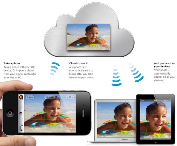 Photo Stream iOS 5