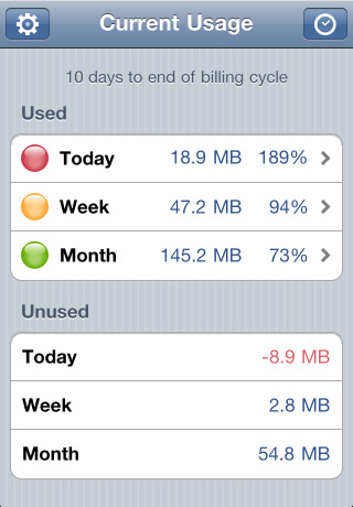 Get Real-Time Data Usage Tracking on Your iPhone With DataMan Pro