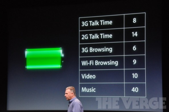 iphone 4s battery life iphone 4s specs revealed a5 processor 14419