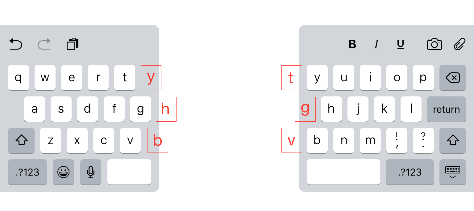 hidden ipad split keyboard keys