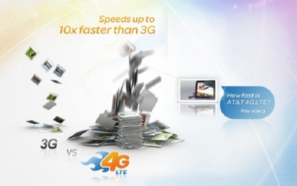ATT (4G LTE banner)
