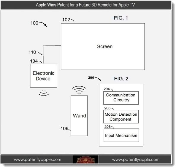 3D Apple TV Remote patent