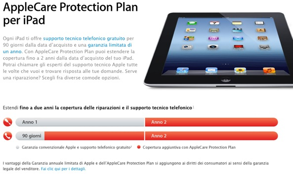 AppleCare iPad coverage (Italy)