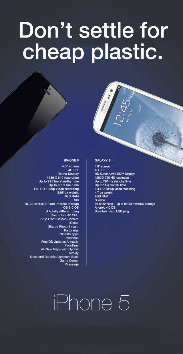 Samsung anti-iPhone ad from Apple fanboy perspective