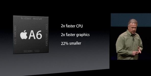 iPhone 5 keynote (A6 slide 002)