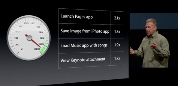 iPhone 5 keynote (A6 slide 003)