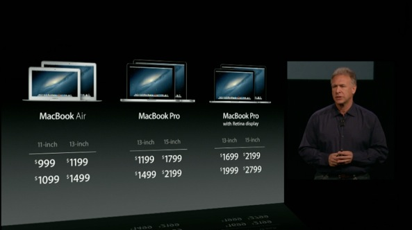 Mac (image 004)