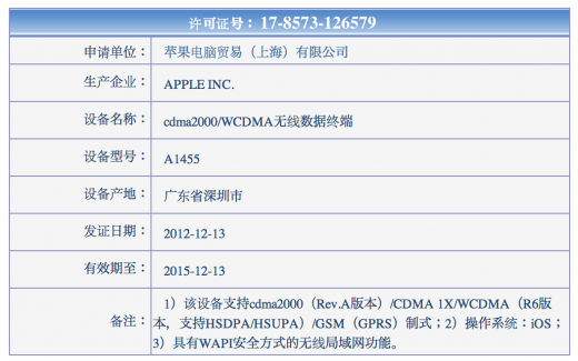 Cellular iPad mini (China network license)