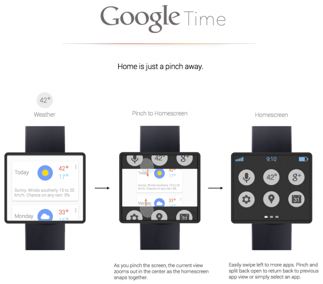 Google Time concept