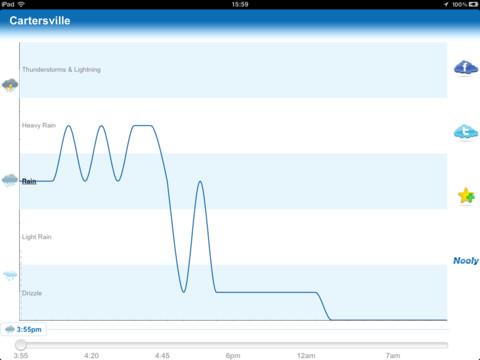 Nooly (iPad screenshot 003)