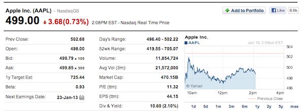apple_shares