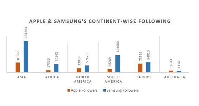 KSU Localization (Apple and Samsung language data 002)