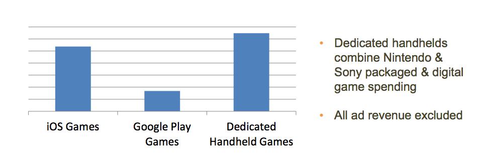 game_spending_chart