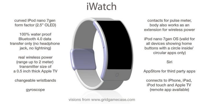 iWatch concept (GridGameCase 001)