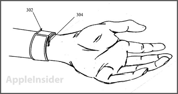 wearable patent