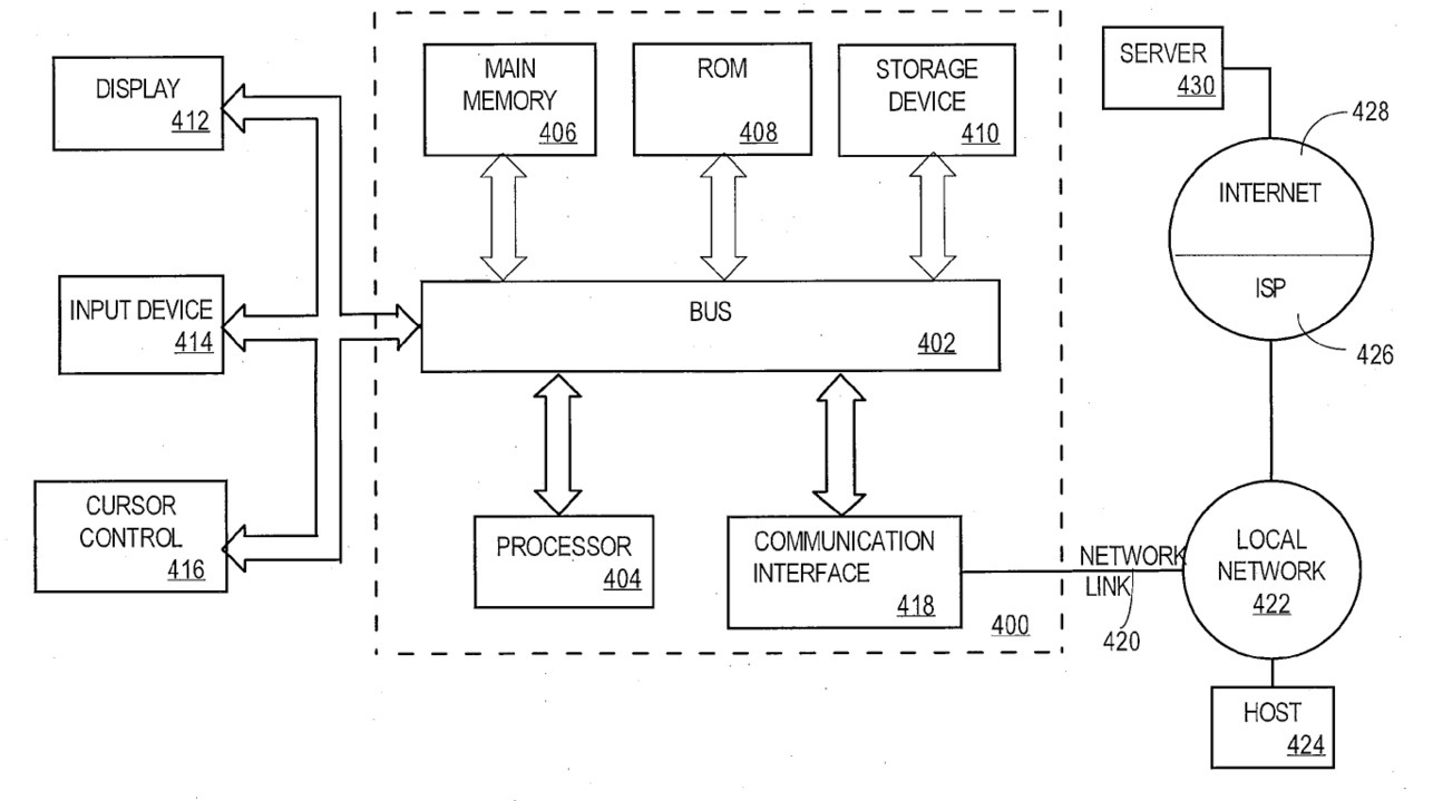 Apple iTunes reselling patent (drawing 002)