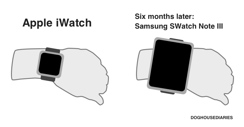 If Samsung made iWatch