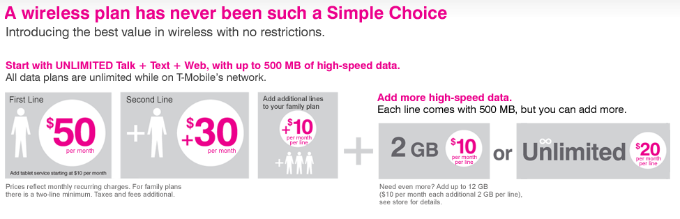 T-Mobile SimplE Choice Plans