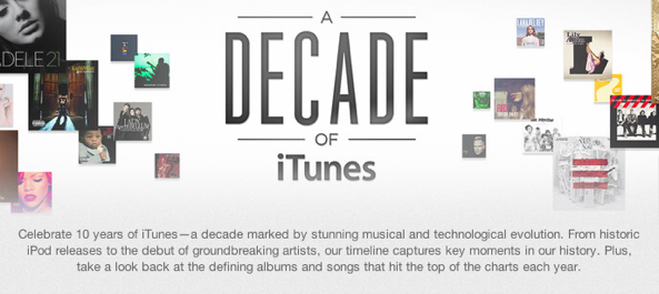 Decade of iTunes