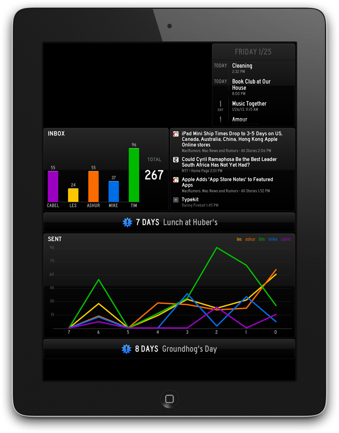 Panic Dashboard (iPad screenshot 001)