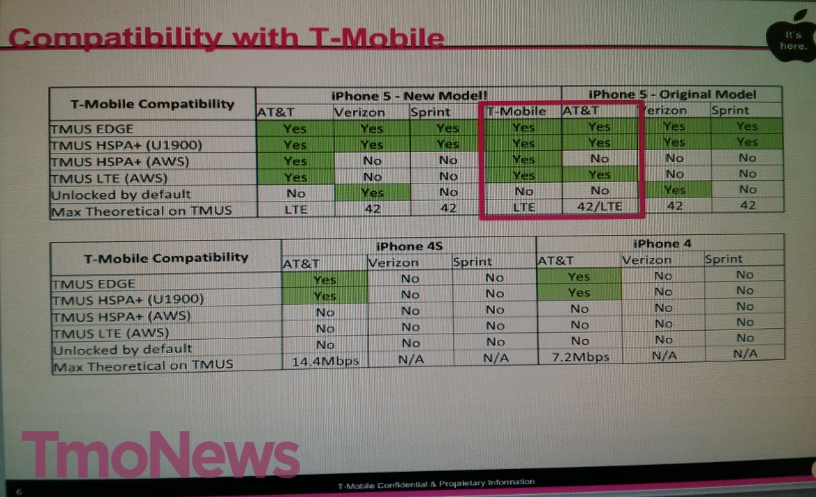 T-Mobile iPhone launch documents (TmoNews 002)