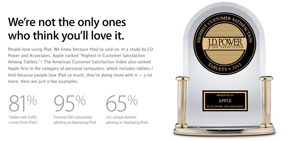 Why iPad (JD Power iPad best tablet of 2012)