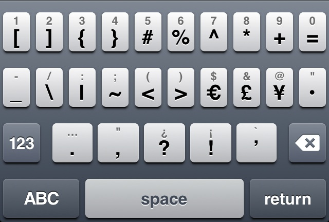 Alt Keyboard alternate symbols