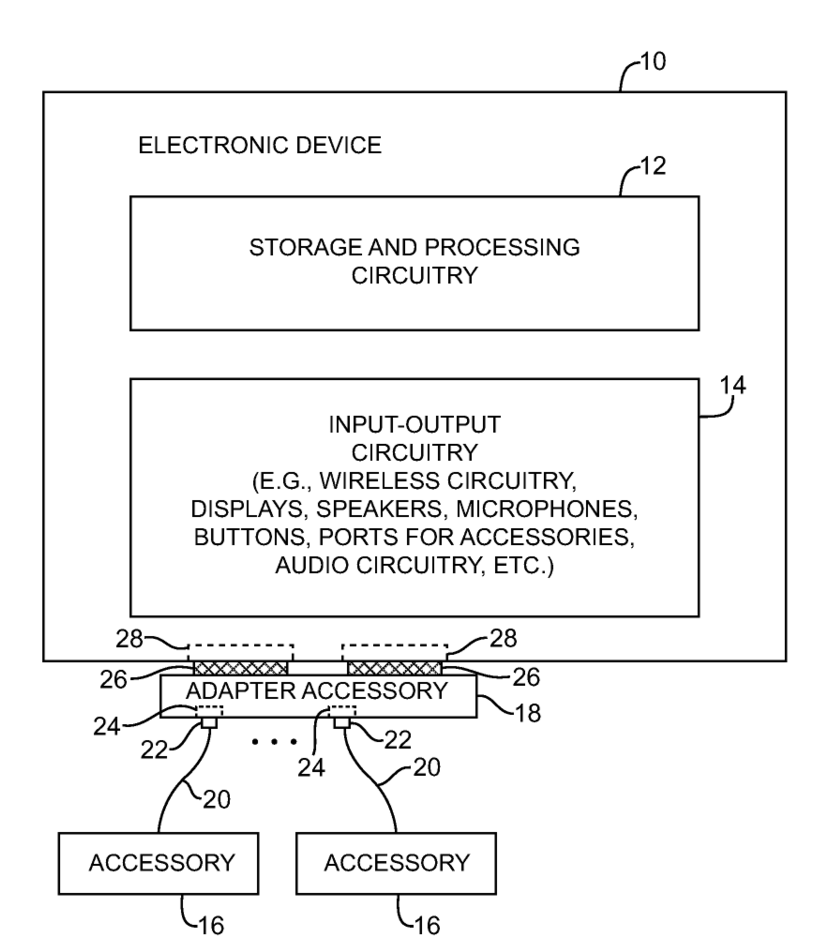 Apple patent audio splitter