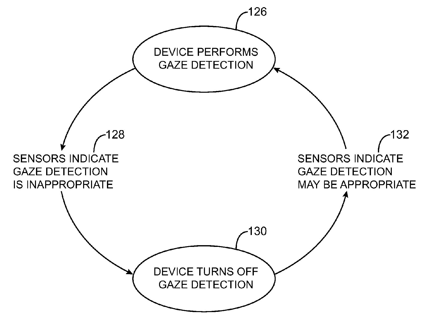 Apple patent (gaze detection 001)