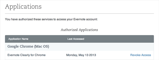 Evernote (Authorized Applications)