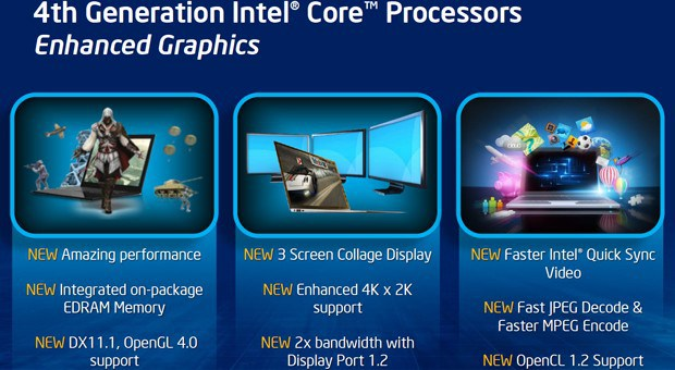 Intel Haswell 2013 (lineup)