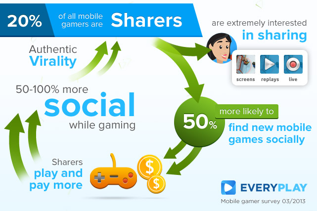 apple-game-share-infographic