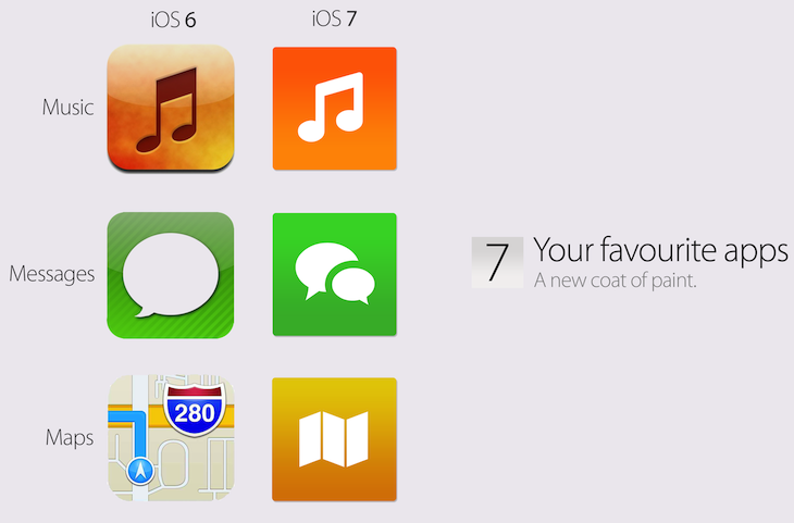 iOS 7 concept (Simply Zesty, Stock App icons)