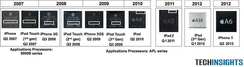 Apple chips (TechInsights 001, 201306)