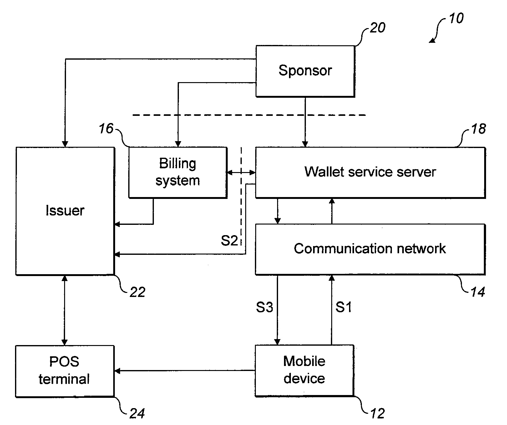 Apple patent (iWallet ads)