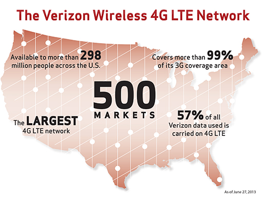 vw 4g infographic 062513