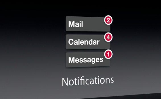 WWDC 2013 OS X Notifications