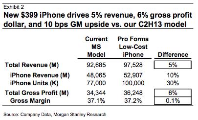 apple-iphone-rev-cheap-2h