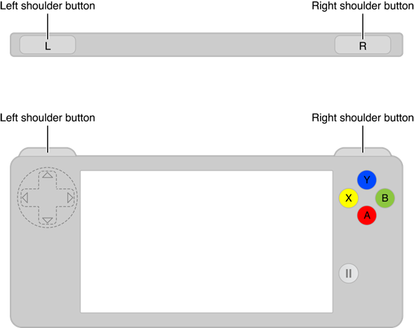 high res ios 7 gamepad