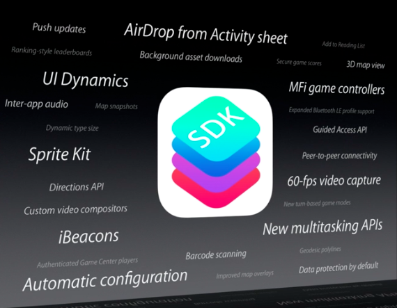 iOS 7 beta SDK