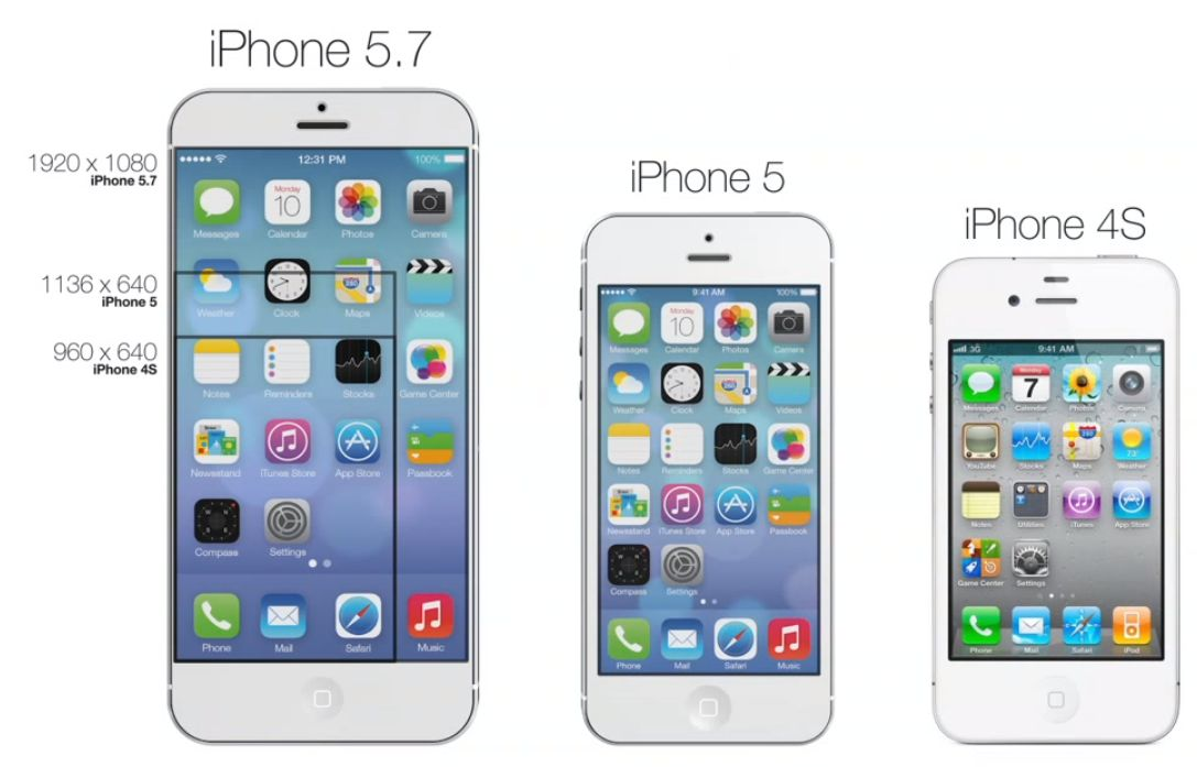 how many inches is a iphone 5c rumor five inch iphone 6 will be phablet optimized 2298