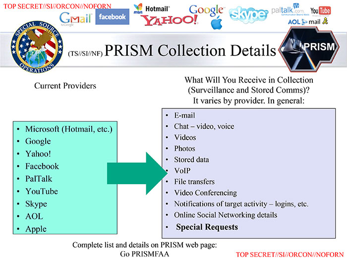 Leaked NSA presentation slides show it's not just Verizon