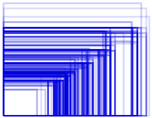 Android fragmentation (Android screen sizes)