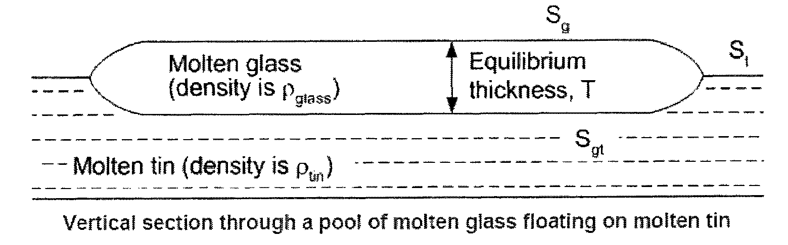 Apple patent (Liquidmetal processing, drawing 002)