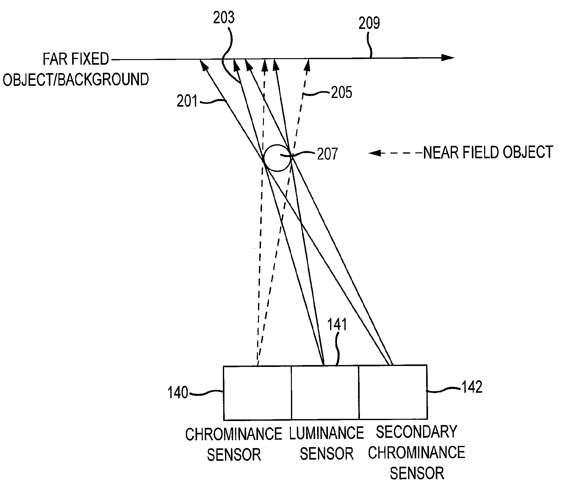 Apple patent (three-sensor camera)