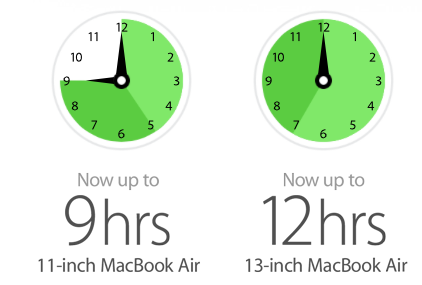 Mid-2013 MacBook Air battery