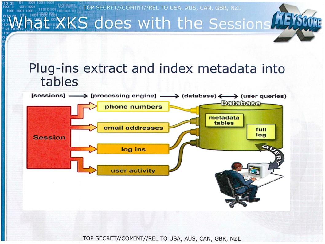 NSA X-Keyscore (slide 003)