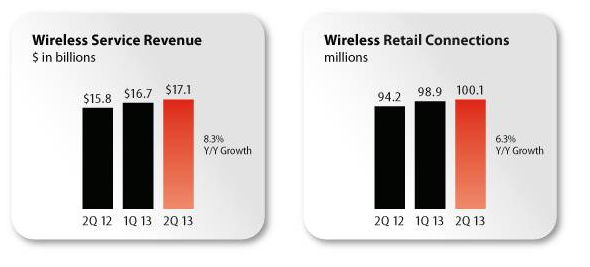apple-verizon-wireless